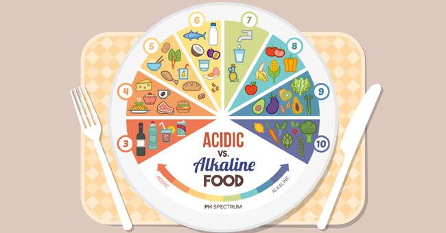 dieta alcalina contro il cancro
